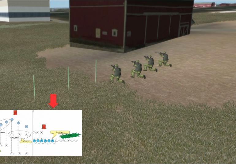 FFI developed AI behaviors for infantry that can model military tactics